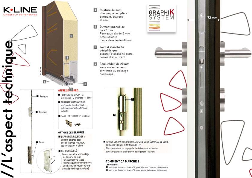 Source a id une porte d 39 entree a l 39 image de votre - Porte capitonnee prix ...