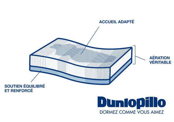 Source a id dunlopillo reinvente son concept de biportance pour vos nuits - Dunlopillo lovez vous ...
